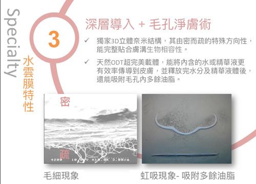 面膜結構由密而疏,使精華液能深層導入基底層後,還能吸附毛孔多餘油脂。