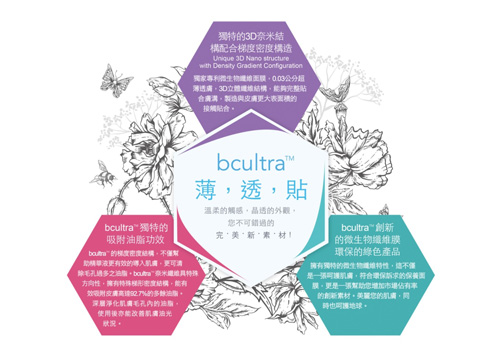 創新的生物纖維面膜,三大特性:1.完整貼合肌膚/2.吸附多餘油脂/3.生物纖維可分解特性更環保。