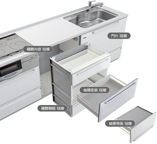 採用琺瑯櫃體的TAKARA Standard廚具,不易變形超耐用。