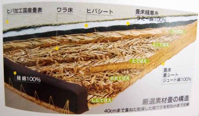 高雄榻榻米