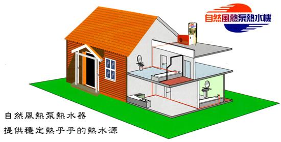 高雄,自然風,熱泵熱水器,熱泵熱水機,太陽能熱水器,節能省電