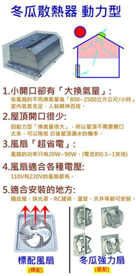 富瑞「冬瓜散熱器」動力的散熱速度,是傳統散熱器散熱速度的10倍。