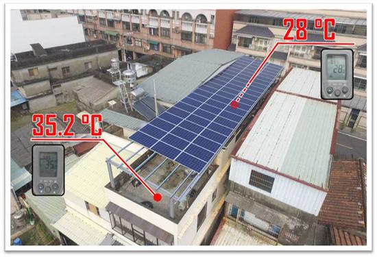 太陽能光電面板覆蓋區塊,讓住家頂樓降溫,冷氣機耗電量因而降低。
